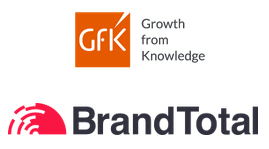 GfK Partners to Track 'Dark' Social Media Marketing
